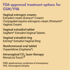 Focus on sexual health FDA Options