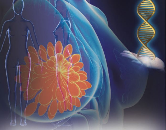 BRCA and beyond: The contribution of genetics to breast and gynecologic cancers (Part 1)