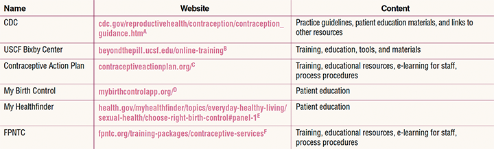 dnp-contraceptive-table-educational-materials