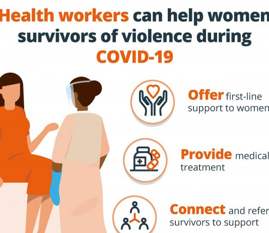 1 in 3 women are victims of violence
