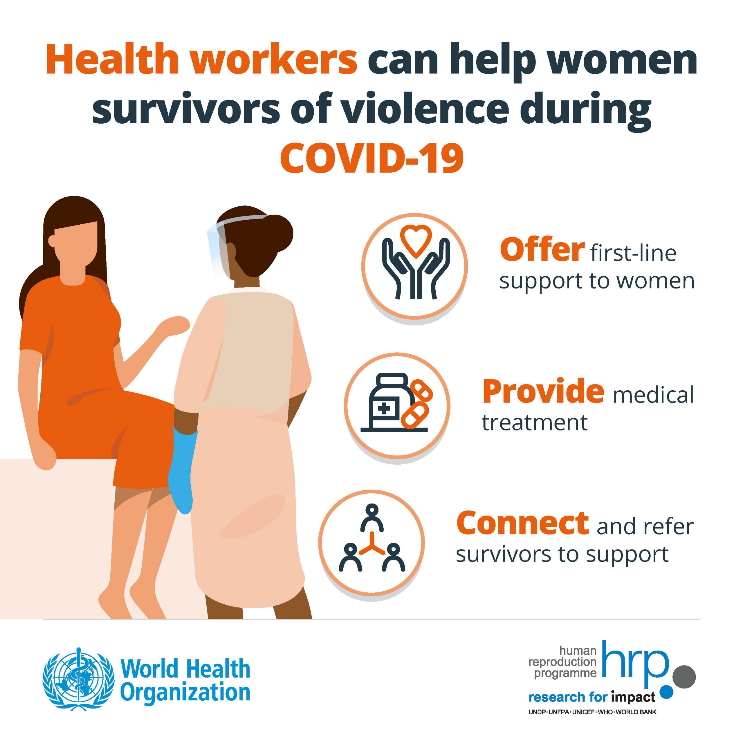 How healthcare workers can help women victims of violence during Covid-19