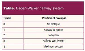 Table-Baden-walker