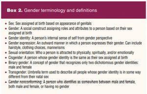 Gender Terminology
